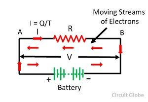 electrical-energy-