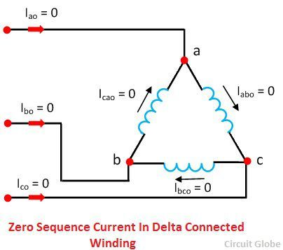 delta-connected-winding